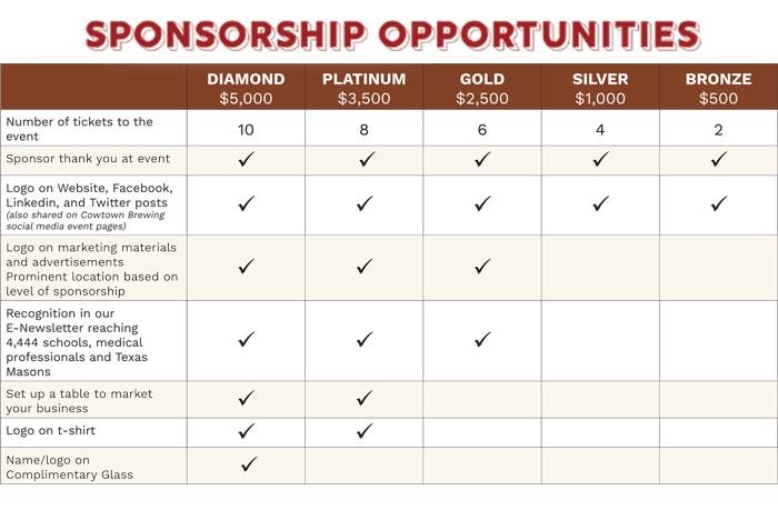 sponsor_opportunities