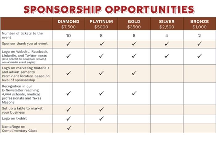 sponsorshiplevelsV8