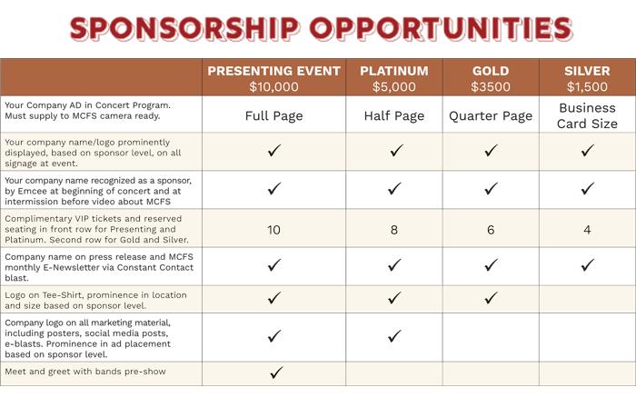 sponsorshiplevelsBand